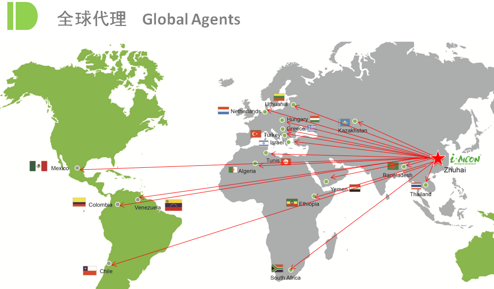 iAICON Global Agents